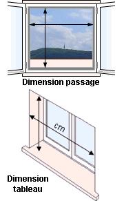 Quelle taille et combien de velux choisir pour ma piece for Dimension fenetre standard